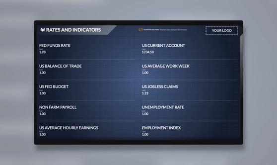 Rates & Indicators Full Screen - No Ticker