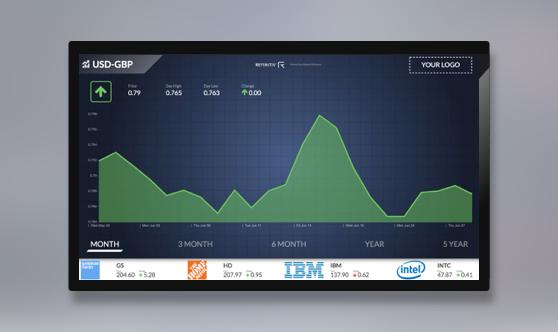 Currencies Chart Full Screen