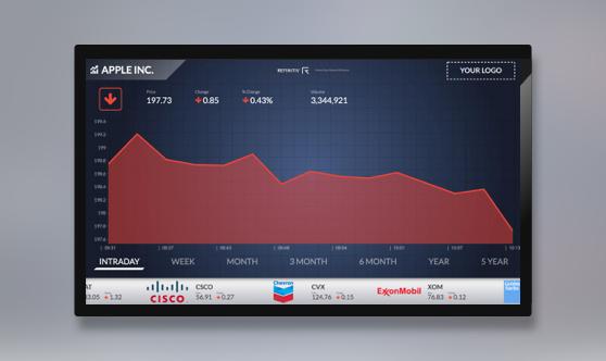 Stocks Chart Full Screen