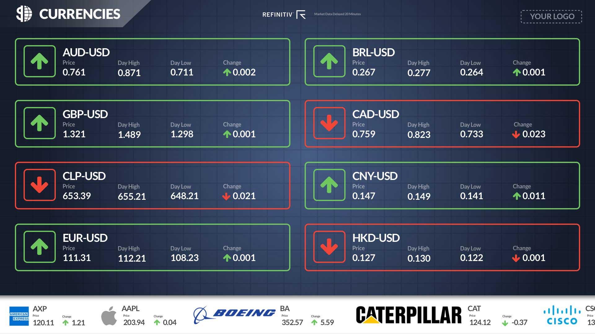 Currencies Full Screen Digital Signage Template
