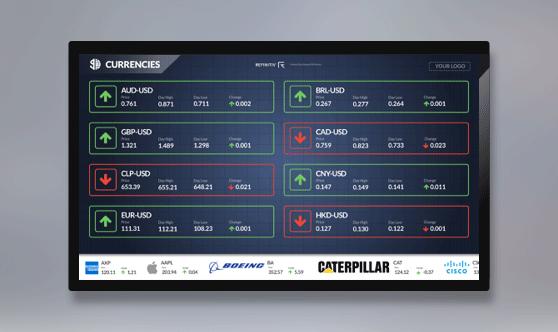 Currencies Full Screen