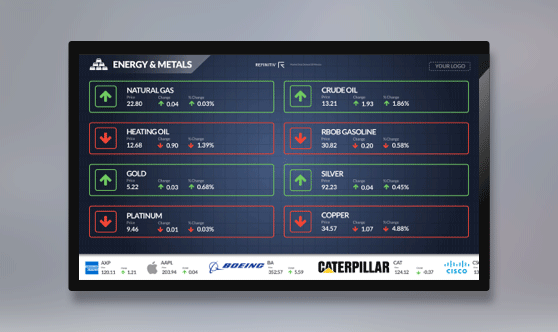 Energy & Metals Full Screen