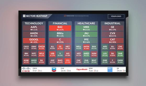 Heatmap Full Screen