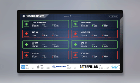 World Indices Full Screen