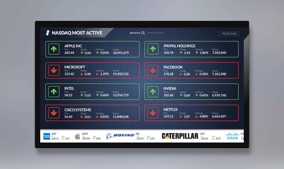 NASDAQ Most Active Full Screen