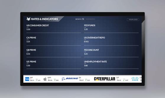 Rates & Indicators Full Screen