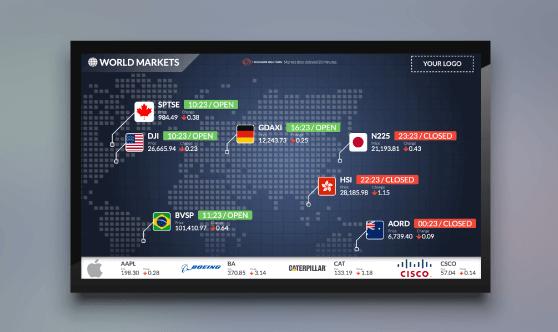 World Markets Full Screen