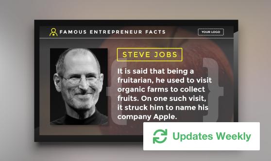 Famous Entrepreneur Facts