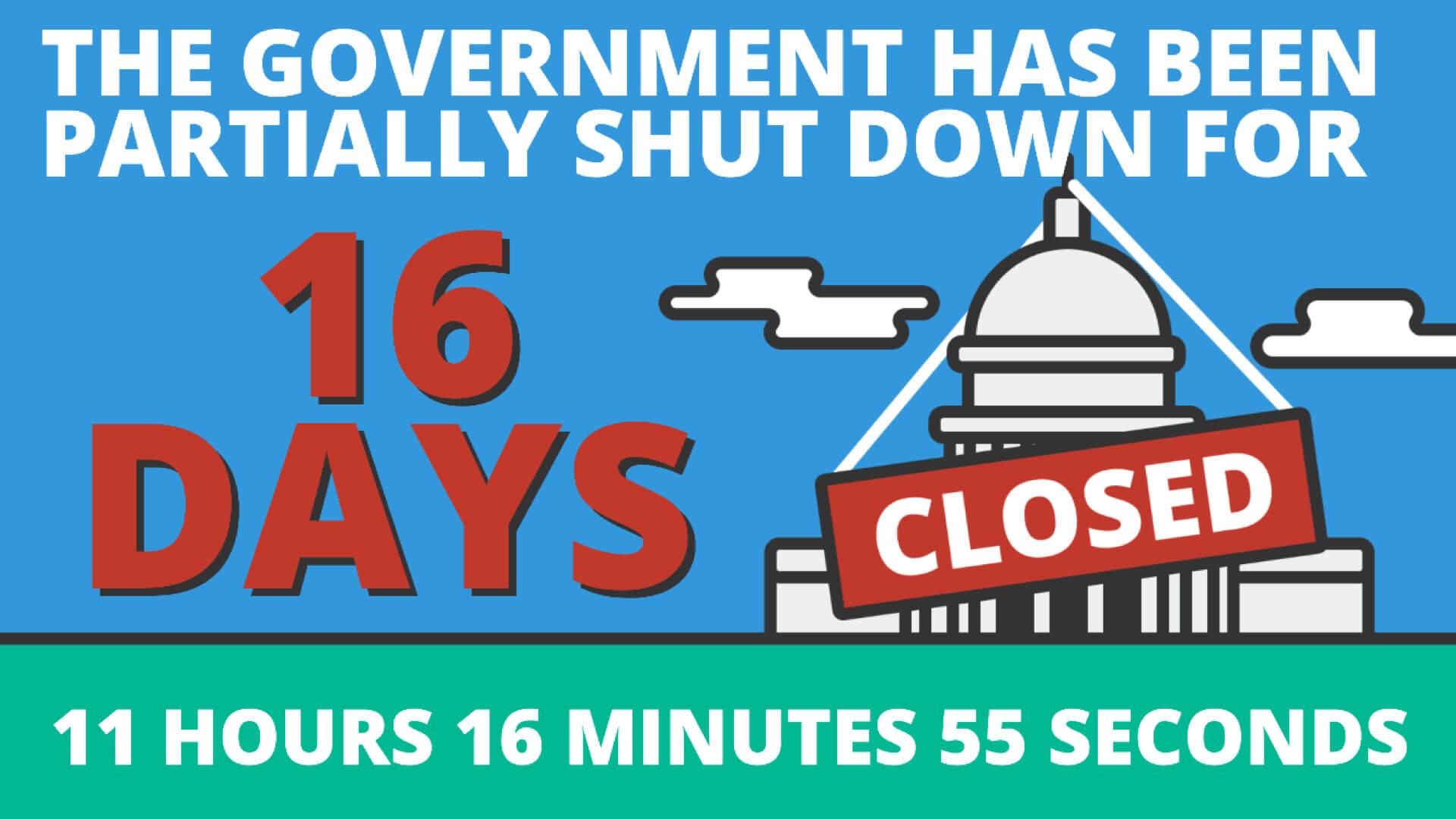 Government Shutdown Timer