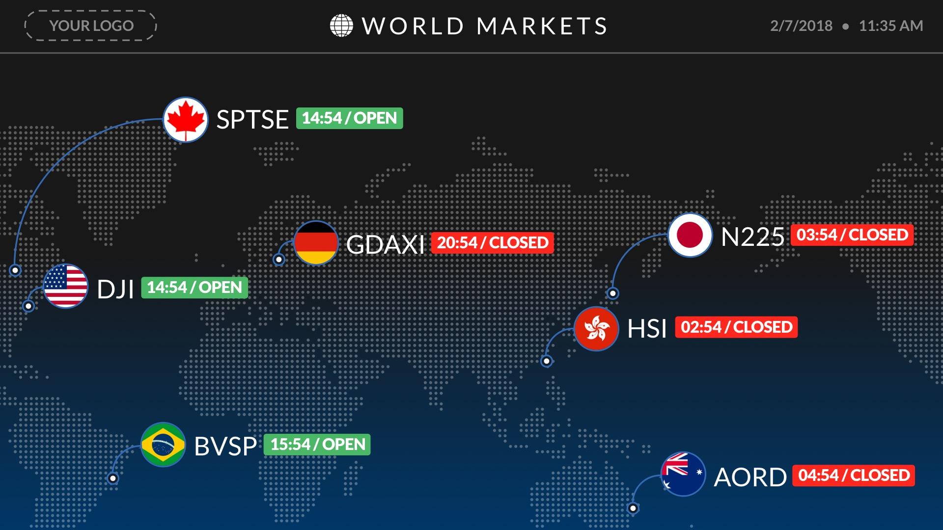 World Market Times