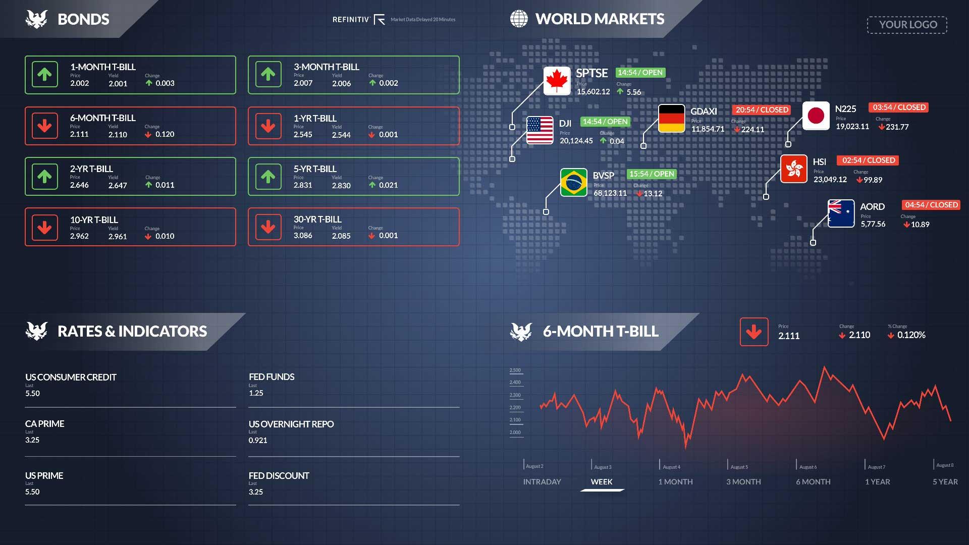 Bonds Zoned - No Ticker Digital Signage Template