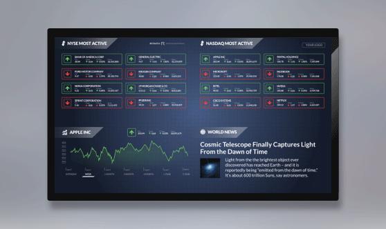 NYSE NASDAQ Zoned - No Ticker