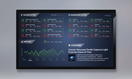 TSX NASDAQ Most Active Zoned - Not Ticker