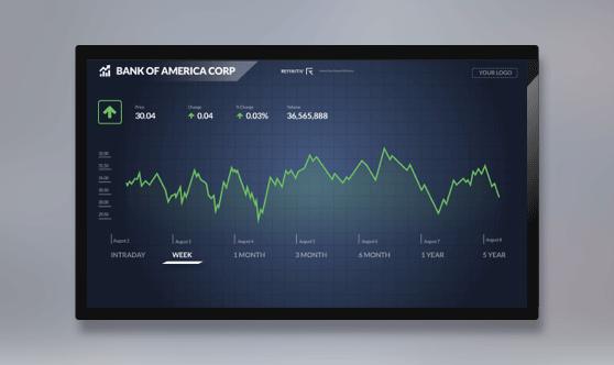 Chart Full Screen - No Ticker