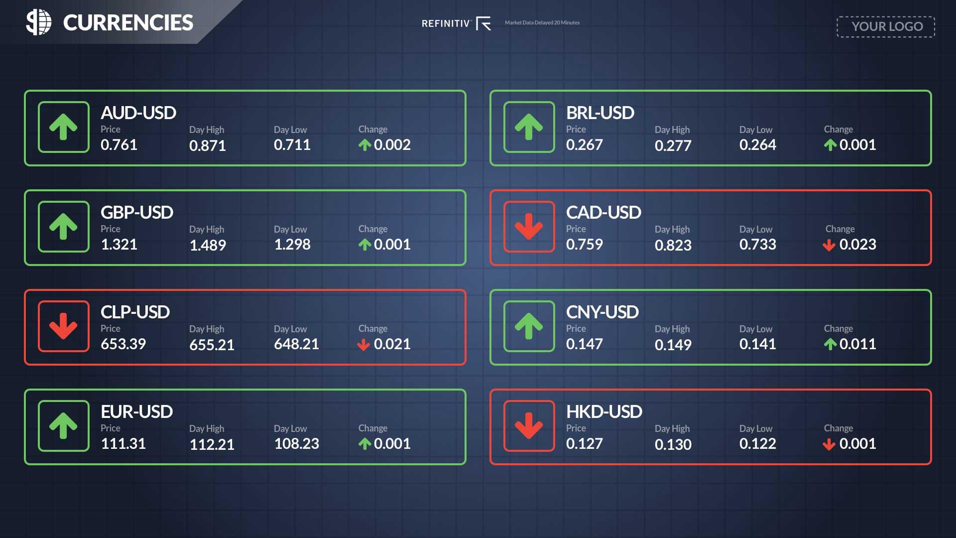 Currencies Full Screen - No Ticker Digital Signage Template