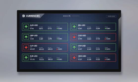Currencies Full Screen - No Ticker
