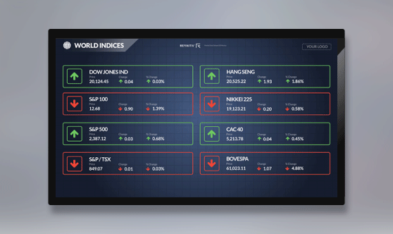 Indices Full Screen - No Ticker