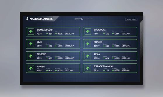 NASDAQ Gainers Full Screen - No Ticker