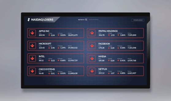 NASDAQ Losers Full Screen - No Ticker