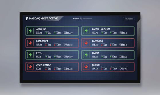 NASDAQ Most Active Full Screen - No Ticker