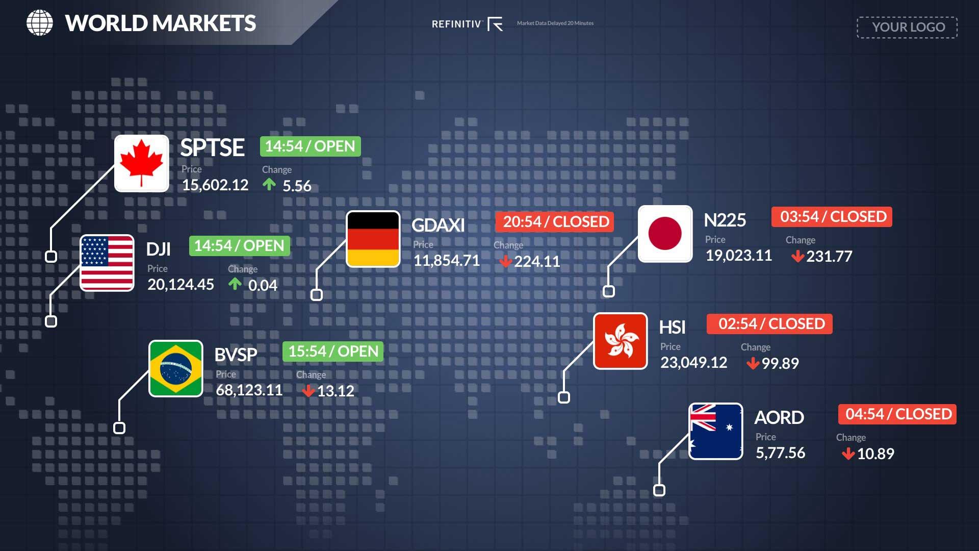 World Markets Full Screen - No Ticker Digital Signage Template