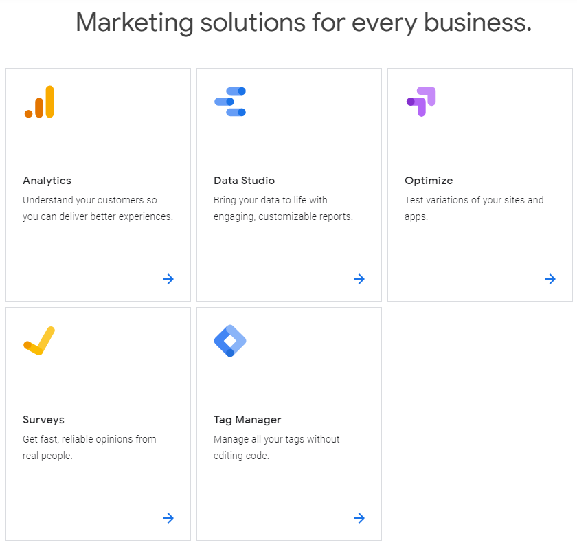 Google Marketing Platform services