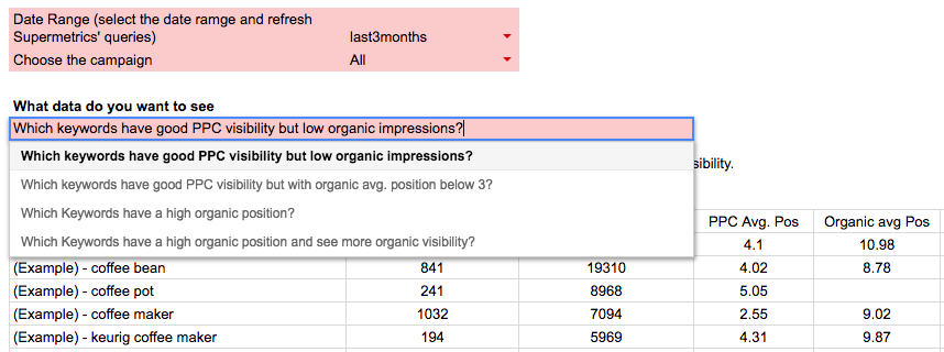 google ads and organic keyword performance spreadsheet