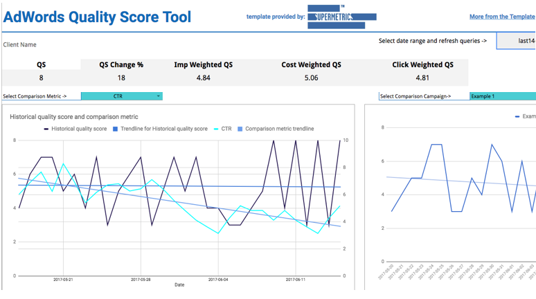 How to Create Perfect Marketing Reports from Blank Google Sheets