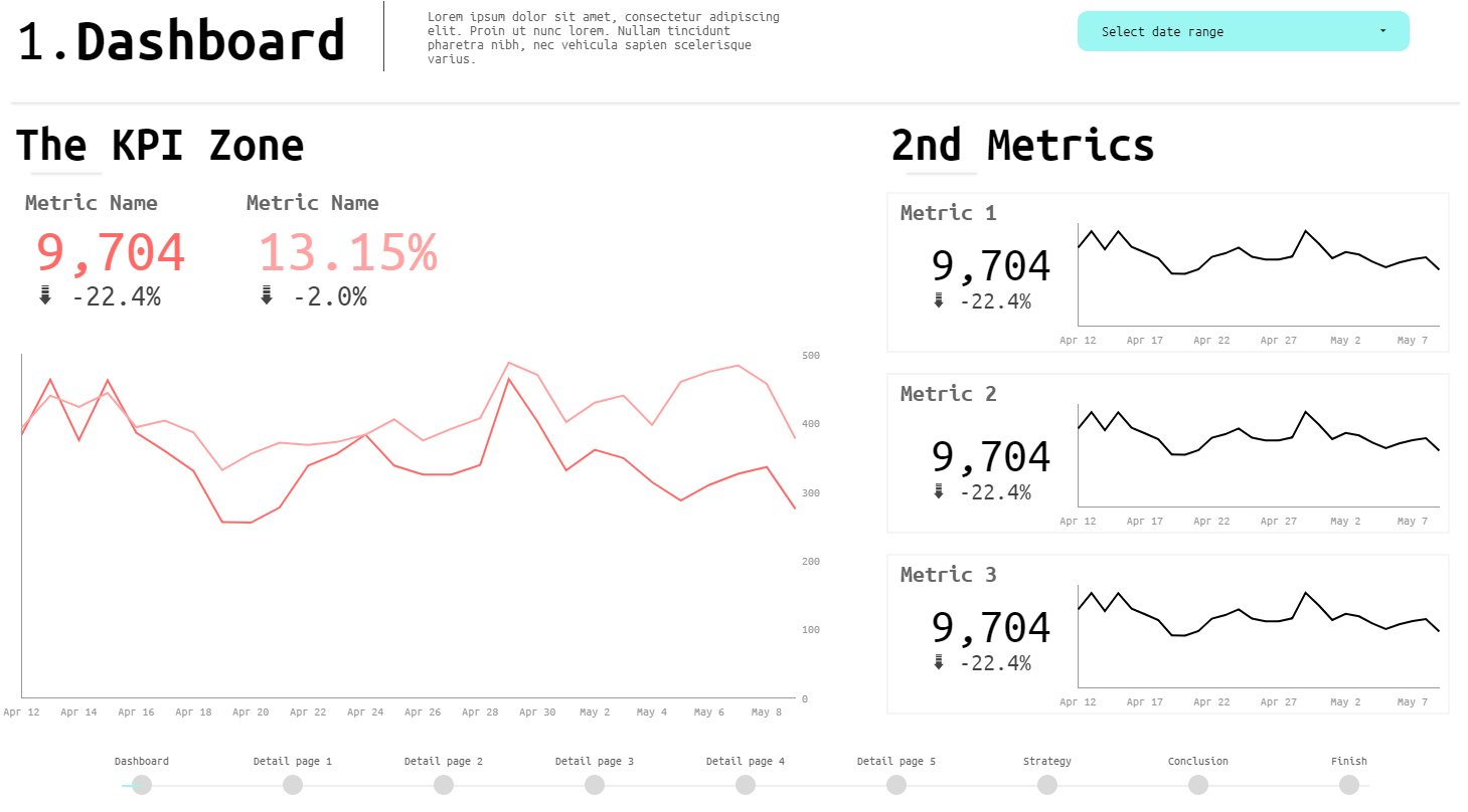 Perfect Your Google Data Studio Dashboards with 7 Laws of UX