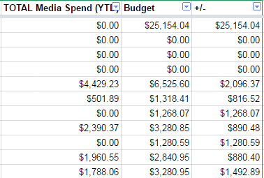 ad spend tracking in google sheets
