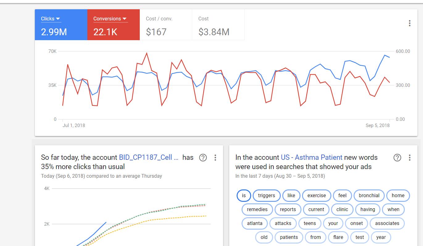 Google Ads new dashboard
