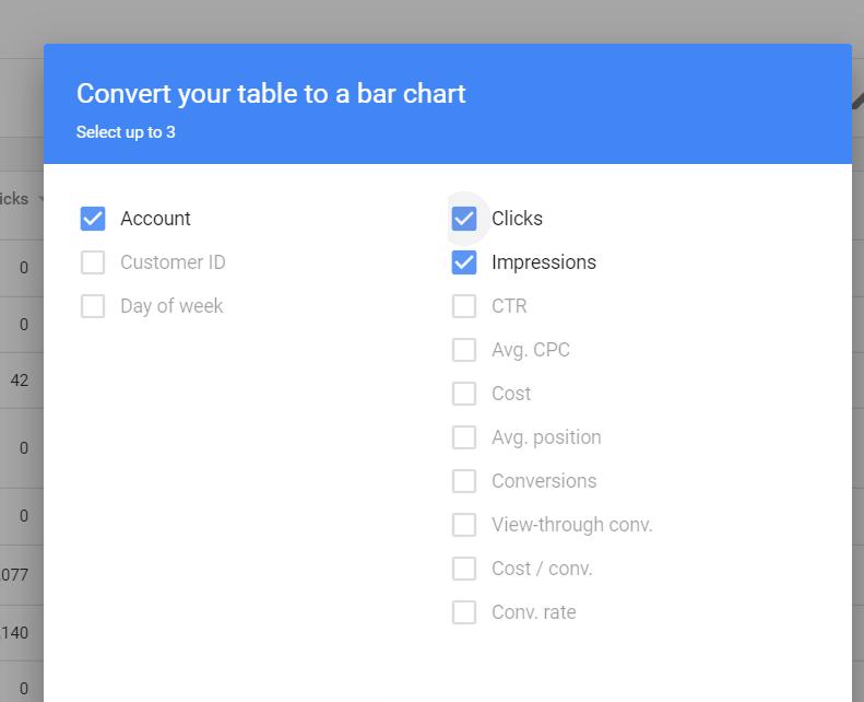 Google Ads report change chart type