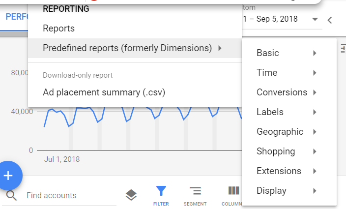 Google Ads predefined report