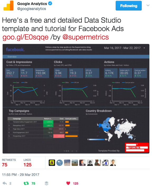 How to Make A Google Data Studio Dashboard for Adwords, Facebook, Twitter & Bing Data