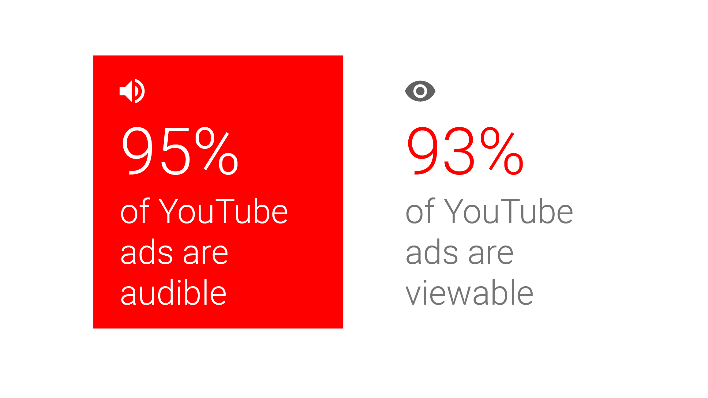 Reach Your Audience on YouTube with Video Ads
