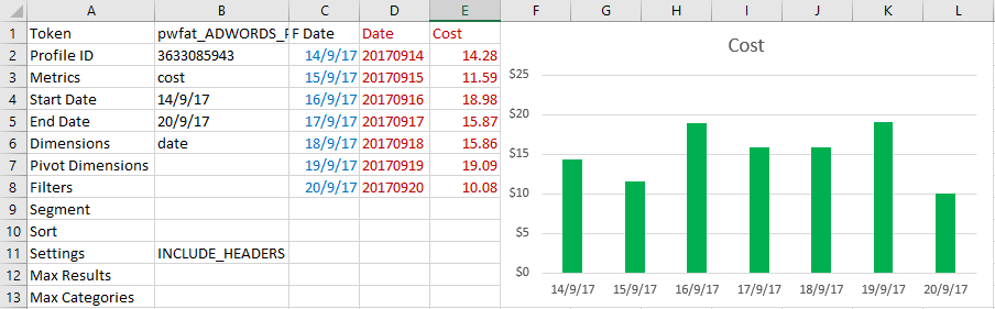Supermetrics Functions: Tips for Working with Data in Spreadsheets