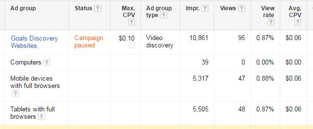 YouTube segments: mobile users