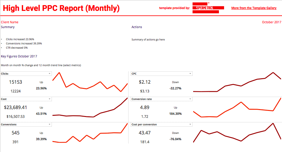 Supermetrics PPC reporting template