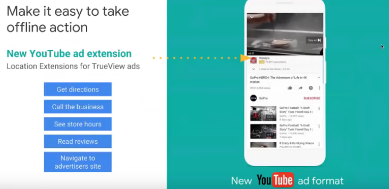 youtube conversions