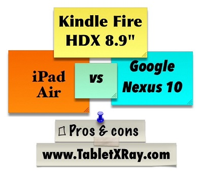 Kindle Fire HDX 8.9 vs Nexus 10 vs iPad Air