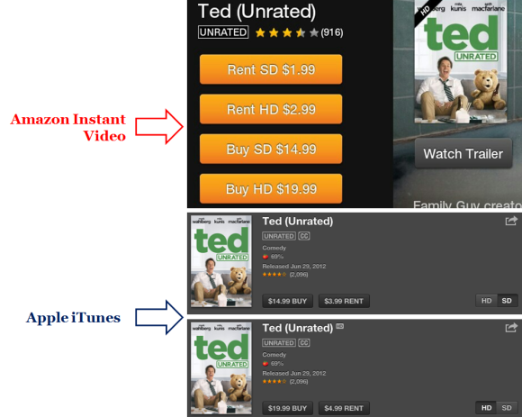 Ted Unrated Amazon Instant Video vs Apple iTunes Comparison Small