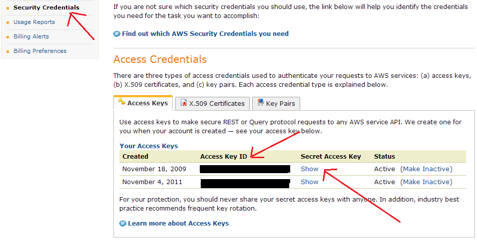 secret access key