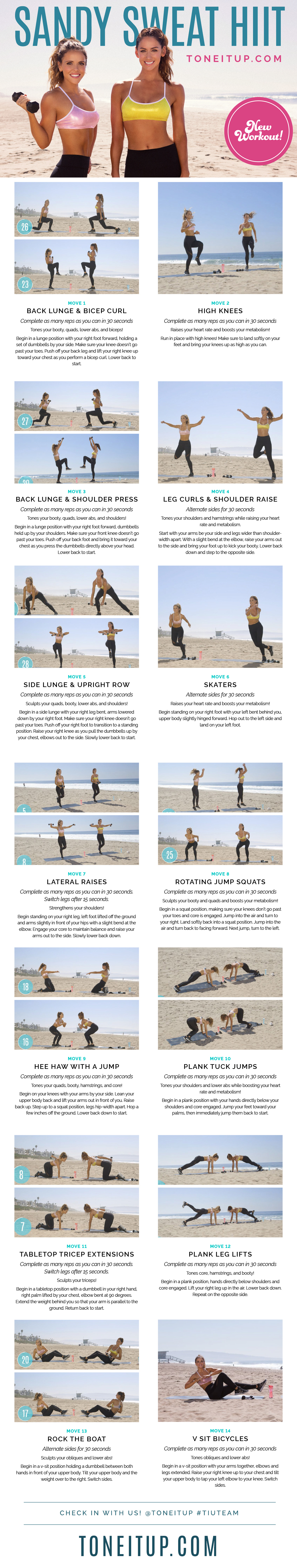 photograph about Printable Hiit Workouts known as Sandy Sweat HIIT Timetable -