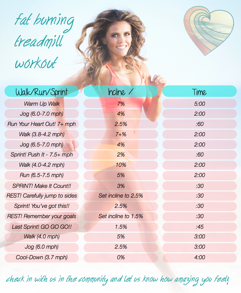 Fat Burning Treadmill Workout Toneitup Com