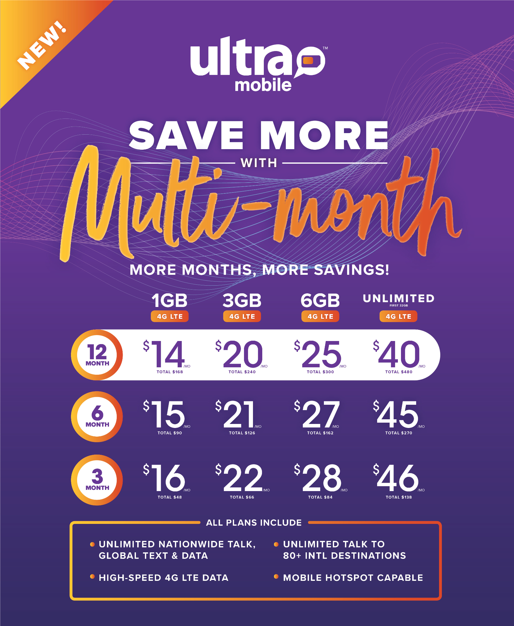 Ultra Multi-Month Plans