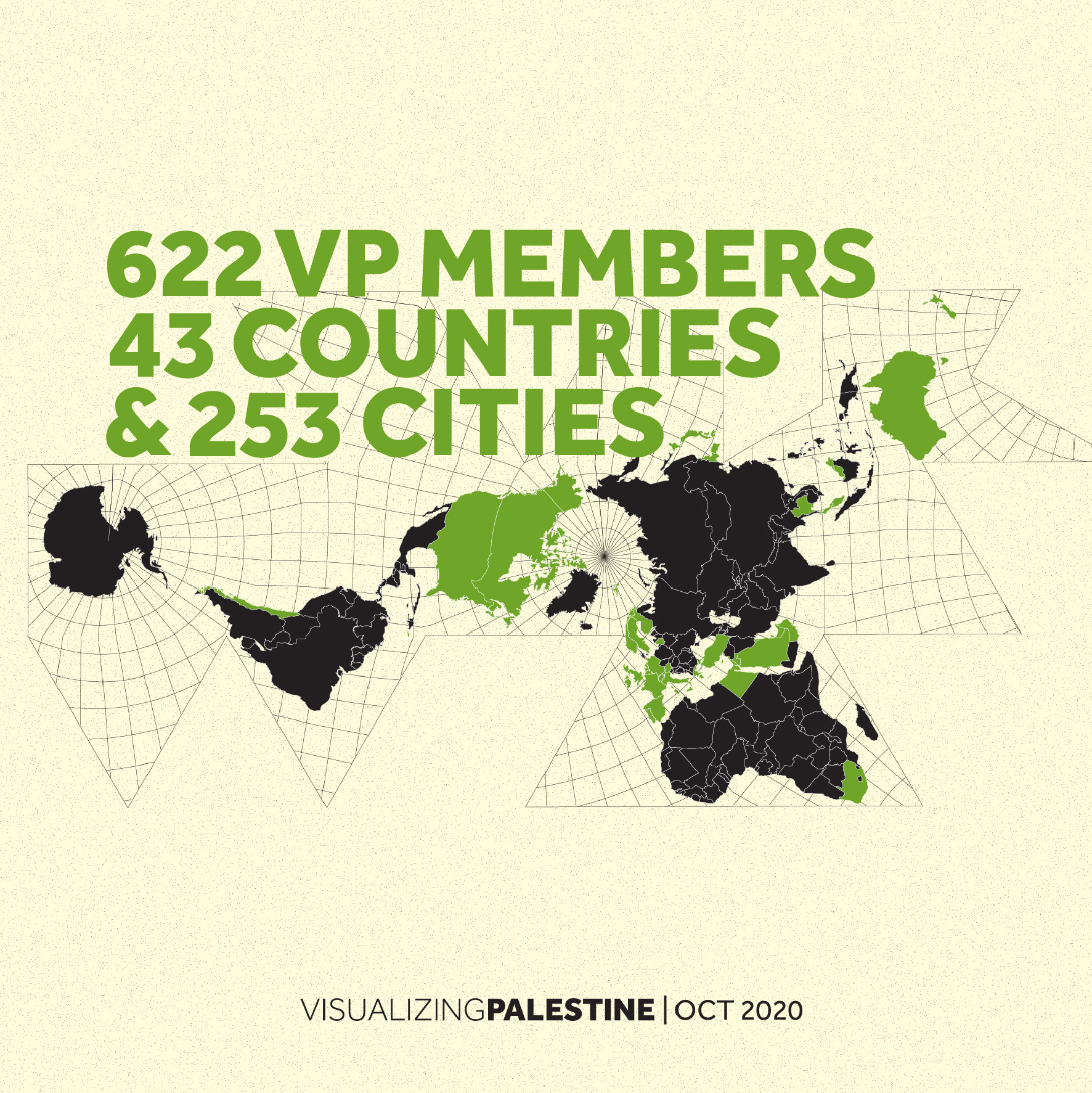 Visualizing Palestine Members 2020