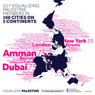 Visualizing Palestine Members