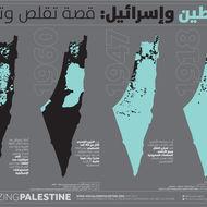 تقلص فلسطين، اتساع اسرائيل