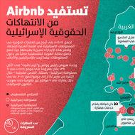 Airbnb تستفيد من الانتهاكات الاسرائيلية