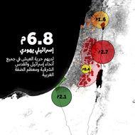 دمج اليهود، فصل الفلسطينيين